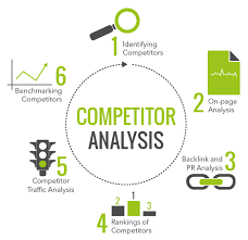 Competitor's analysis