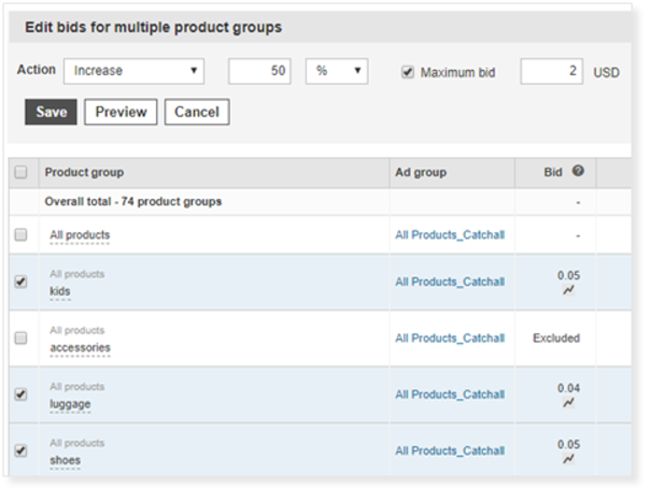 Shopping Campaign Multiple Product Groups
